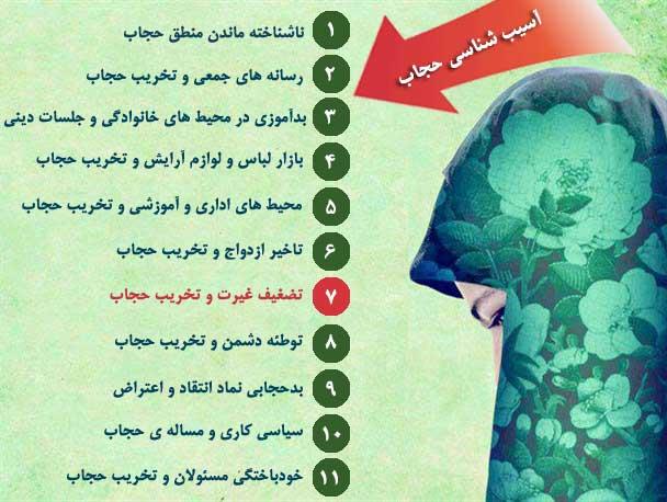 تضعیف غیرت و تخریب حجاب