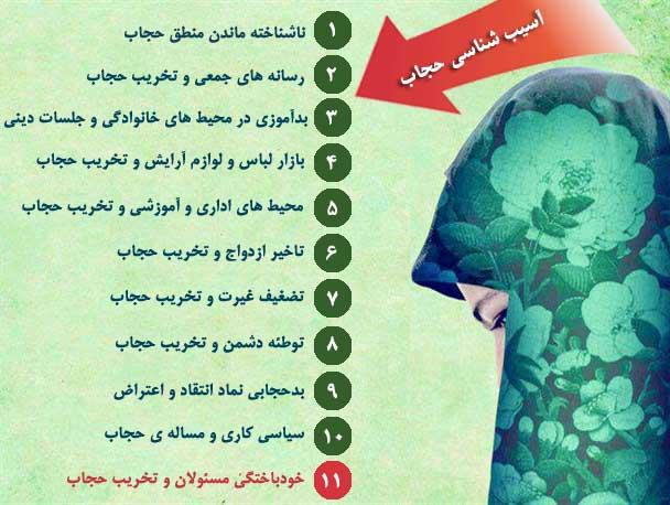 خودباختگی مسئولان و تخریب حجاب
