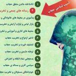 رسانه های جمعی و تخریب حجاب